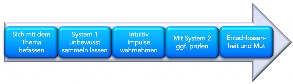 Ein Bild, das Tastatur, blau enthält.  Automatisch generierte Beschreibung